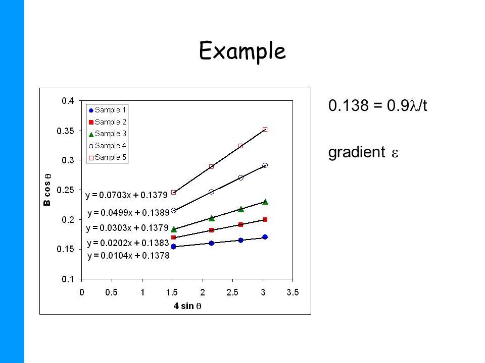 Example 0.138 = 0.9/t gradient 