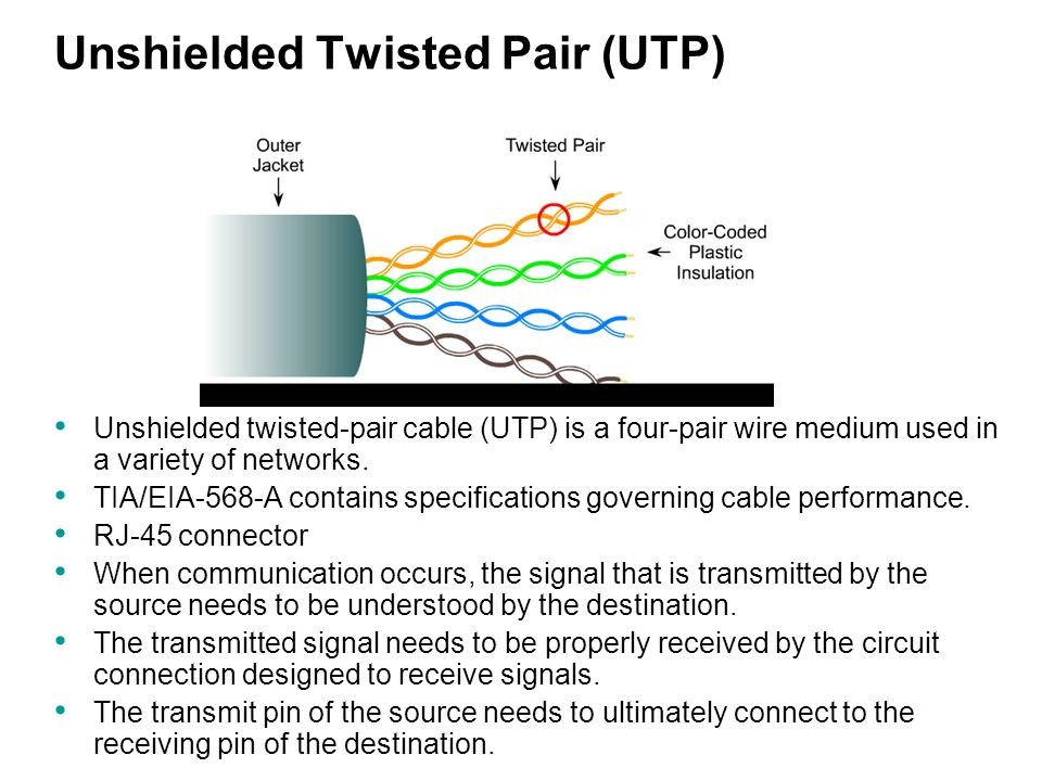 unshielded twisted pair essay Anti essays offers essay examples to help students with their essay writing  (unshielded twisted-pair): a type of cabling that uses pairs of copper wires,.