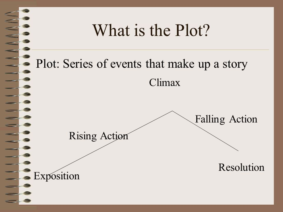 What is the Plot Plot: Series of events that make up a story Climax