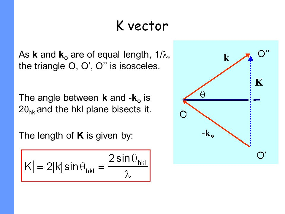 K vector As k and ko are of equal length, 1/, the triangle O, O', O'' is isosceles.