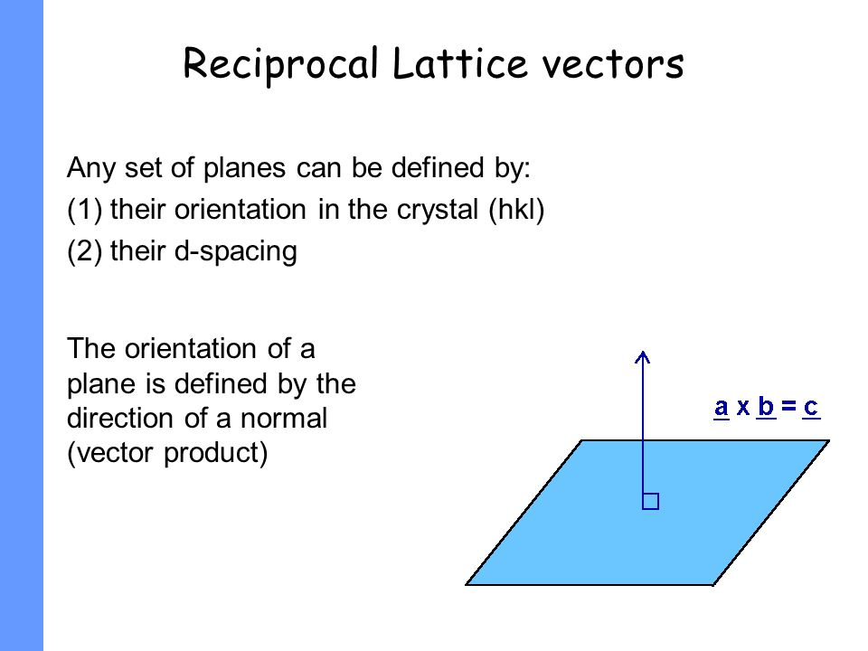 Reciprocal Lattice vectors