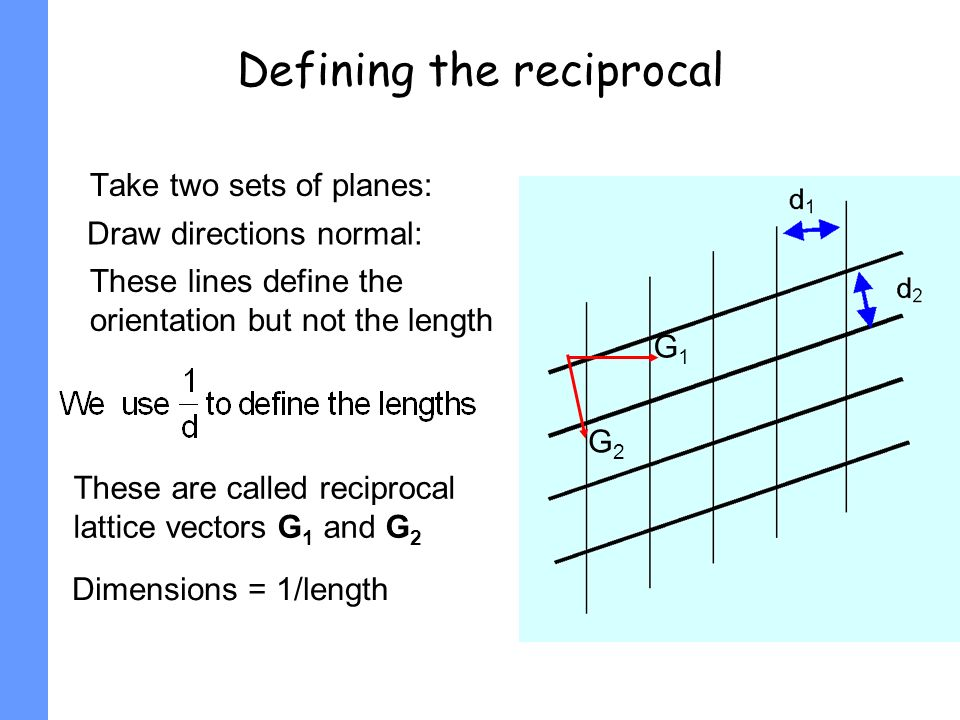 Defining the reciprocal