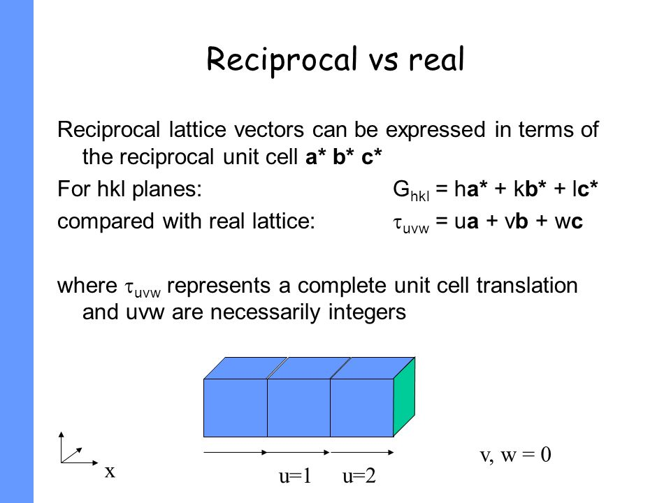 Reciprocal vs real Reciprocal lattice vectors can be expressed in terms of the reciprocal unit cell a* b* c*