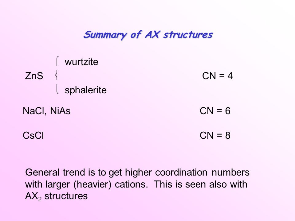 Summary of AX structures