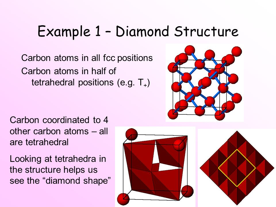 Example 1 – Diamond Structure