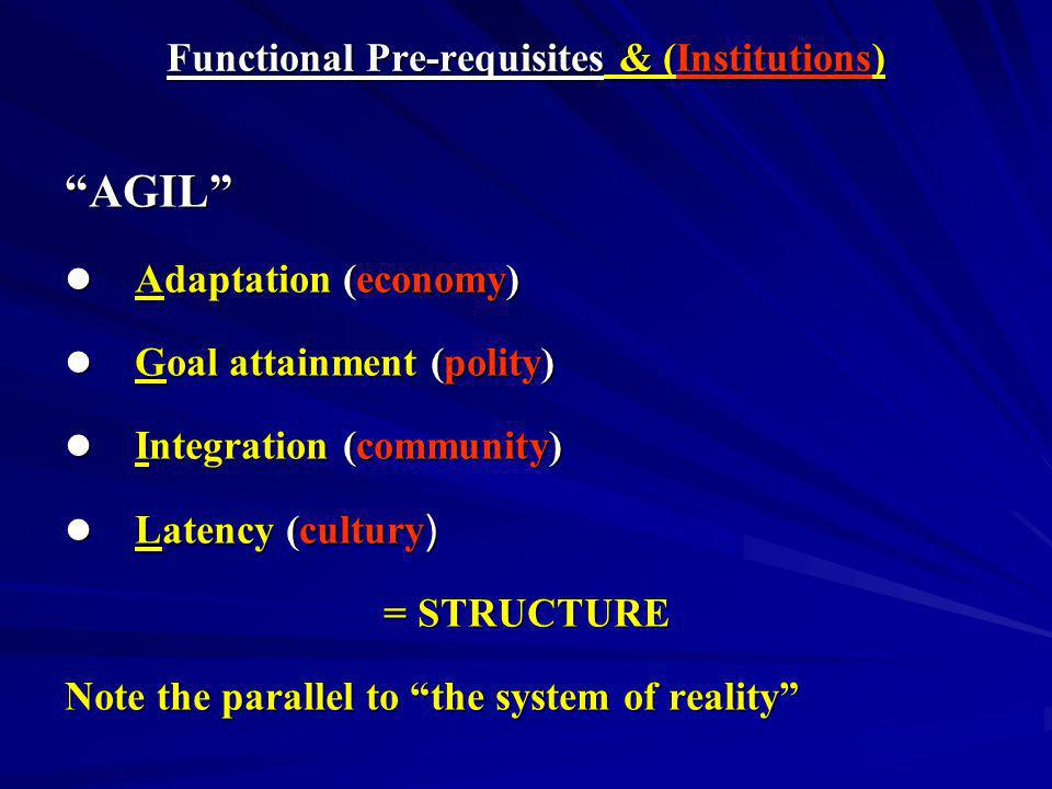 Functional Pre-requisites & (Institutions)