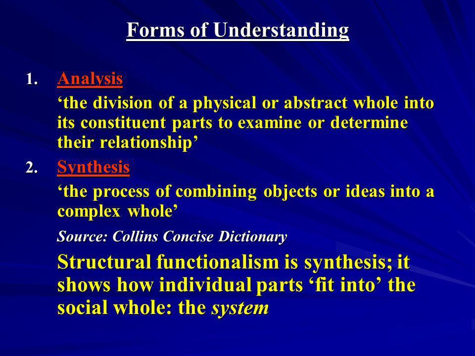 Forms of Understanding