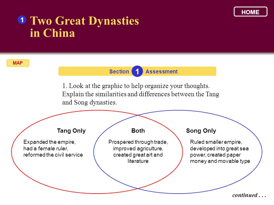 compare and contrast the tang and song dynasties The period of the five dynasties and ten states, which succeeded the tang dynasty, was one of almost continual warfare in 960, zhao kuangyin, a general of the state of later zhou, established the.