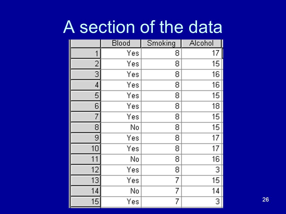 A section of the data