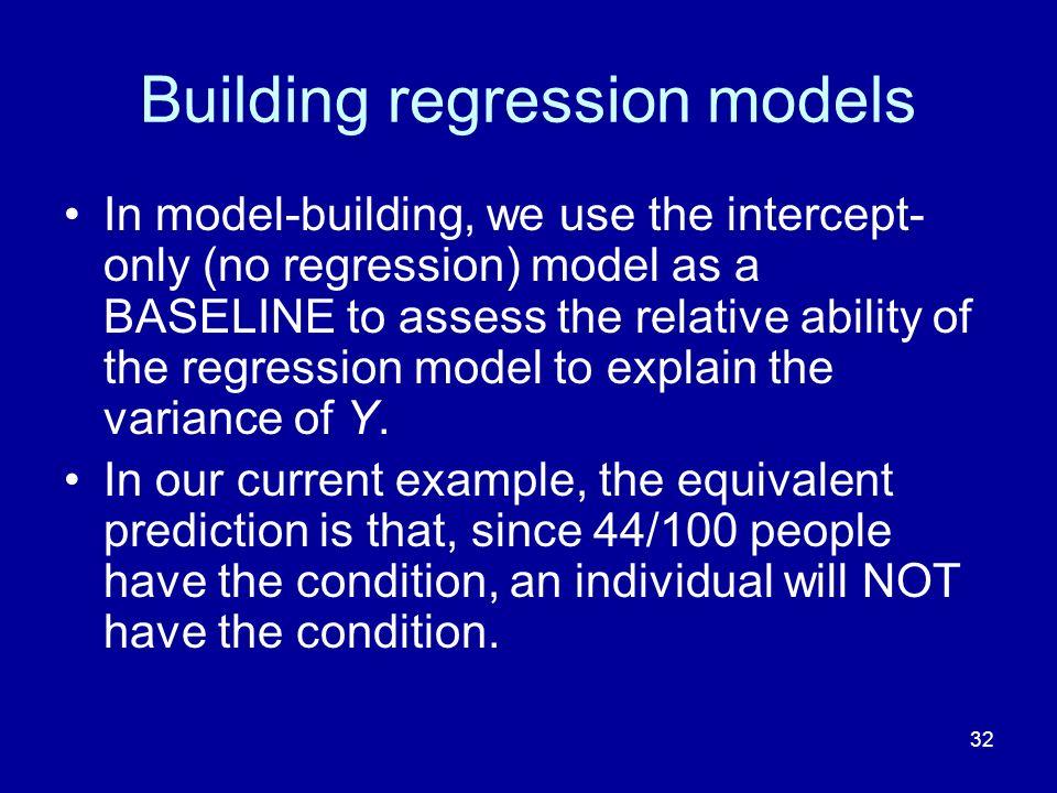 Building regression models