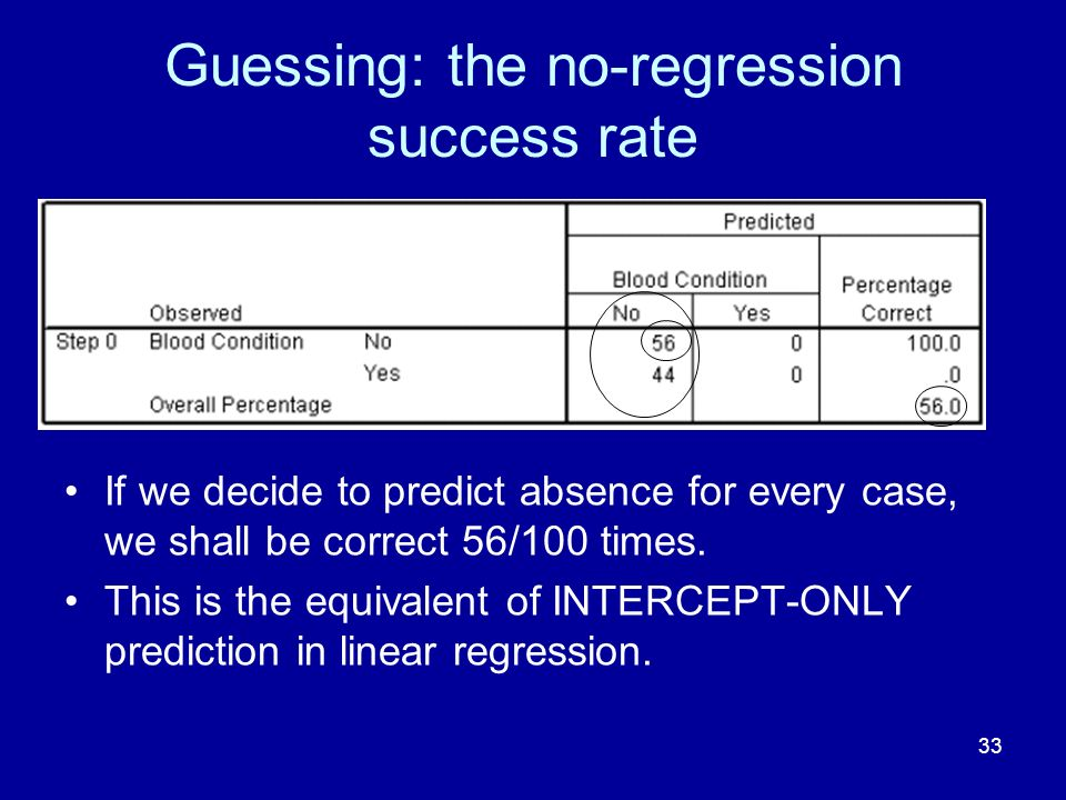 Guessing: the no-regression success rate