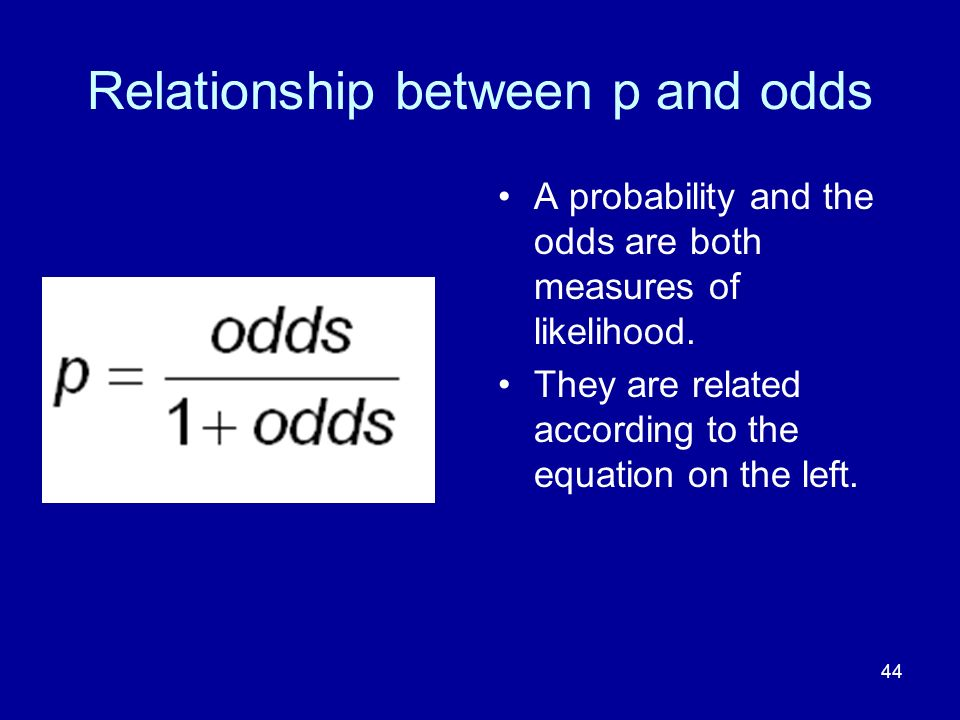 Relationship between p and odds