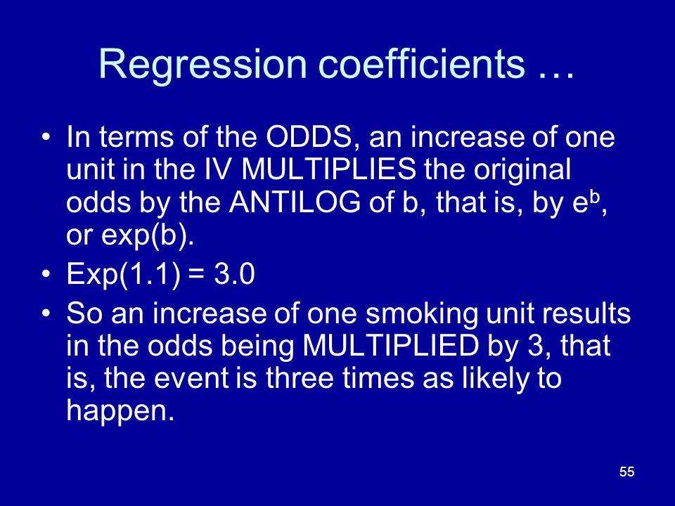 Regression coefficients …