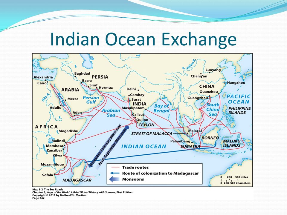 Indian ocean trading system history