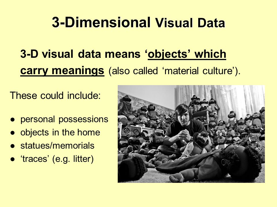 3-Dimensional Visual Data