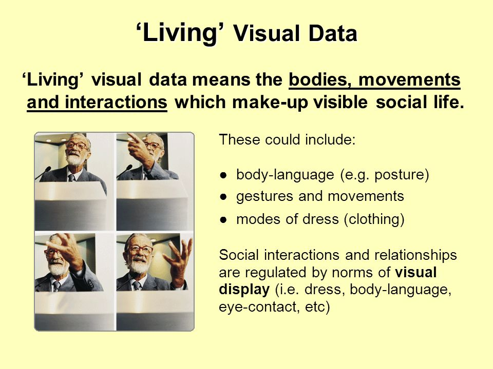 'Living' visual data means the bodies, movements