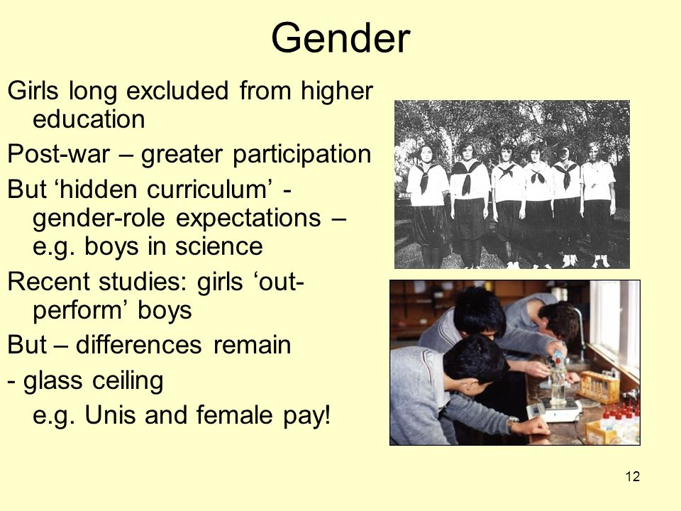 Gender Girls long excluded from higher education