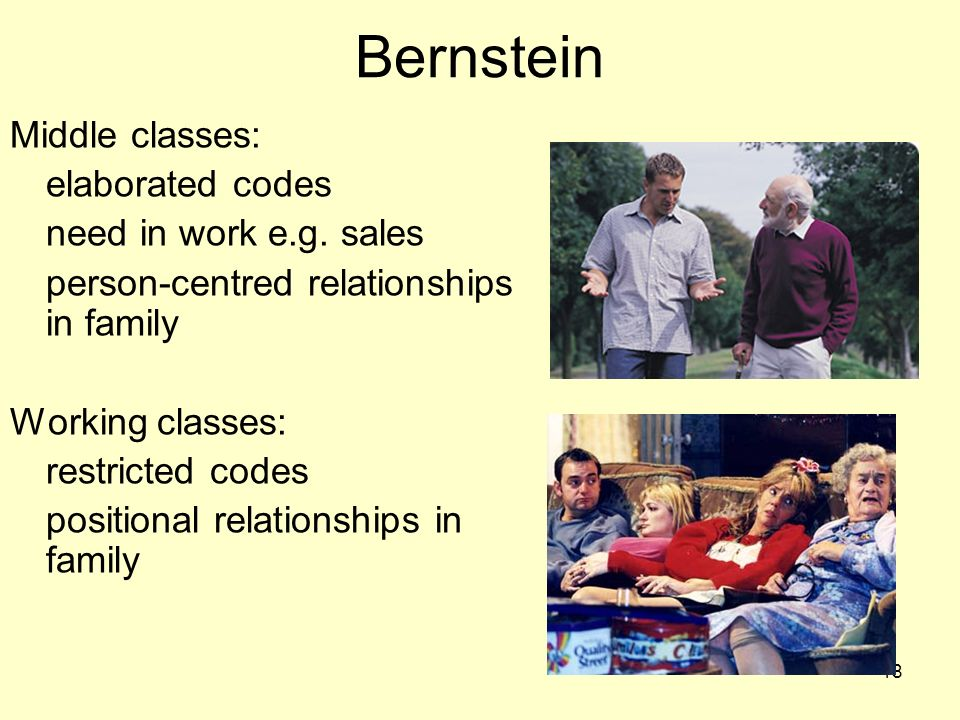 Bernstein Middle classes: elaborated codes need in work e.g. sales