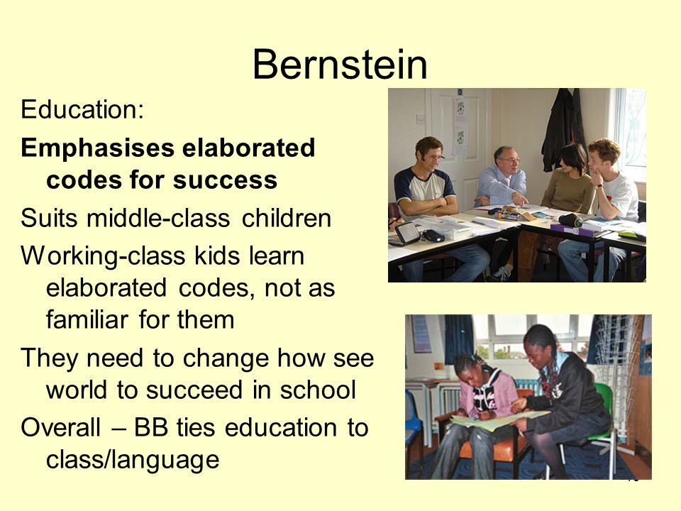 Bernstein Education: Emphasises elaborated codes for success