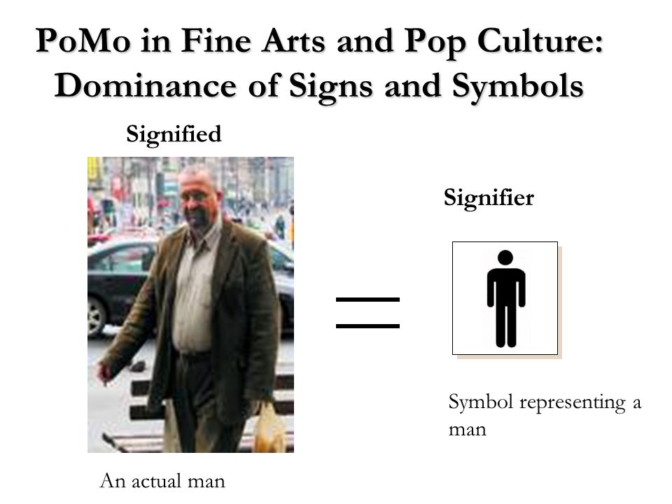 PoMo in Fine Arts and Pop Culture: Dominance of Signs and Symbols