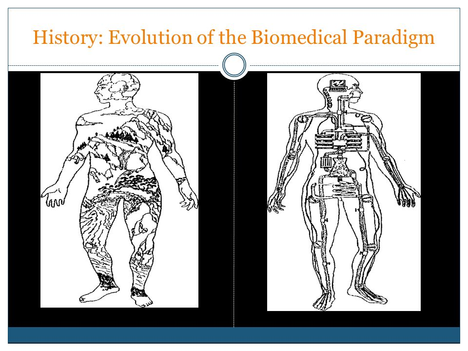History: Evolution of the Biomedical Paradigm