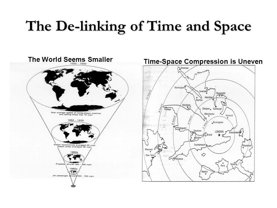 The De-linking of Time and Space