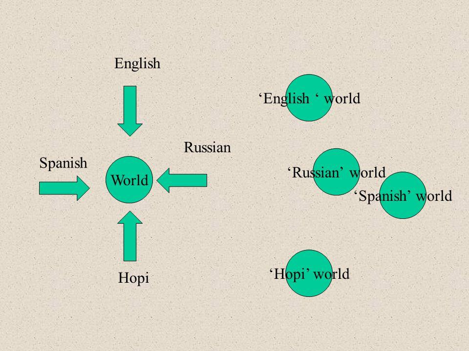 English 'English ' world Russian Spanish 'Russian' world World 'Spanish' world 'Hopi' world Hopi