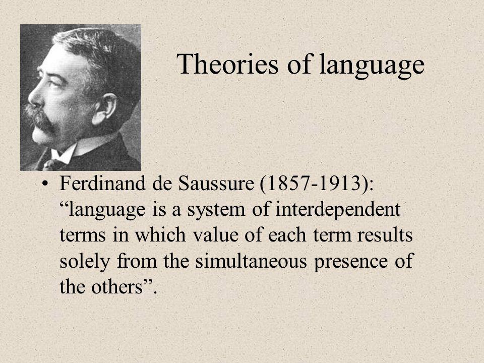 Theories of language