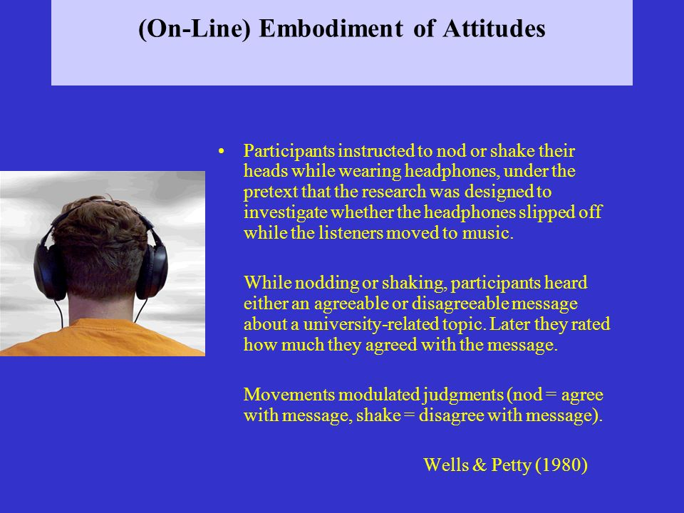 (On-Line) Embodiment of Attitudes