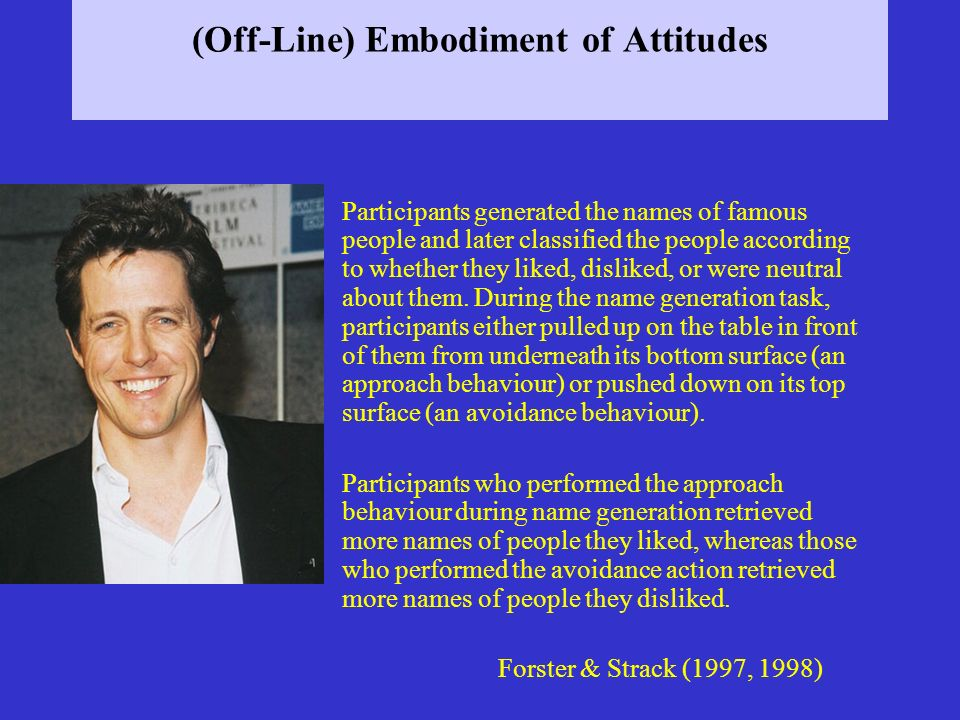 (Off-Line) Embodiment of Attitudes