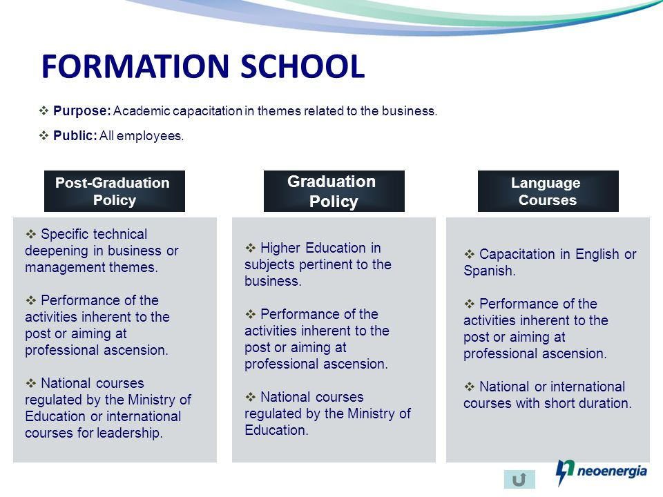 FORMATION SCHOOL Graduation Policy Post-Graduation Policy Language