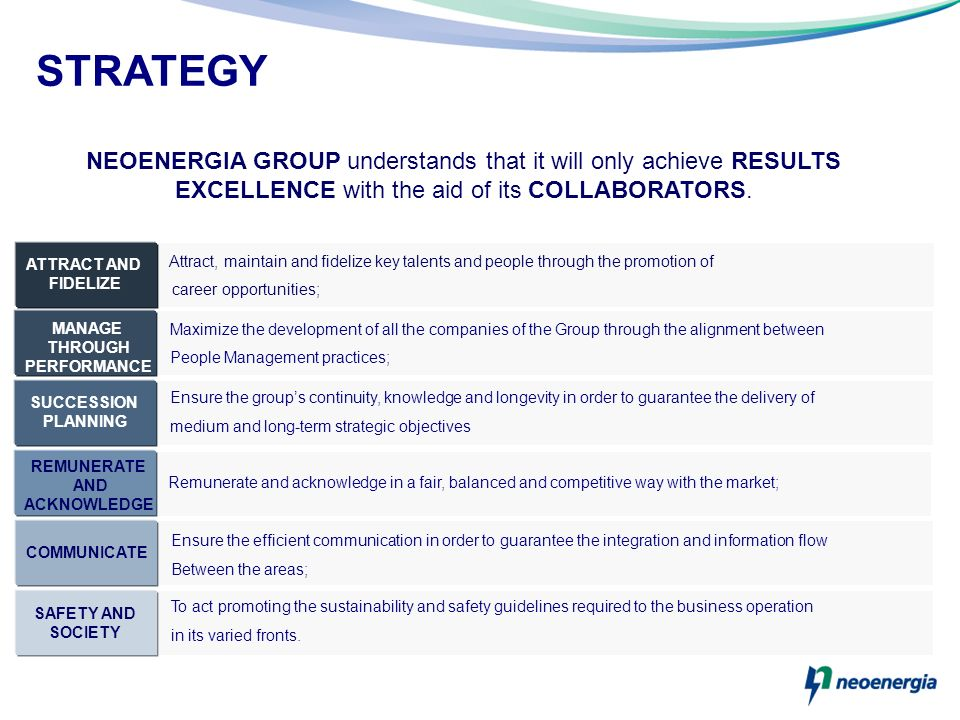 STRATEGY NEOENERGIA GROUP understands that it will only achieve RESULTS EXCELLENCE with the aid of its COLLABORATORS.