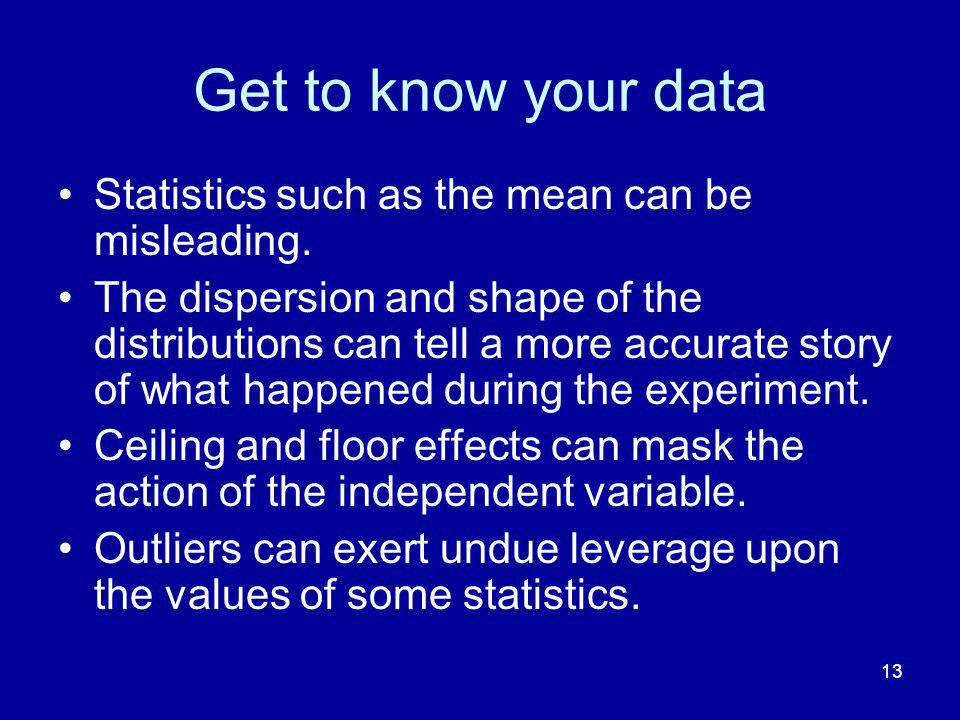 Get to know your data Statistics such as the mean can be misleading.