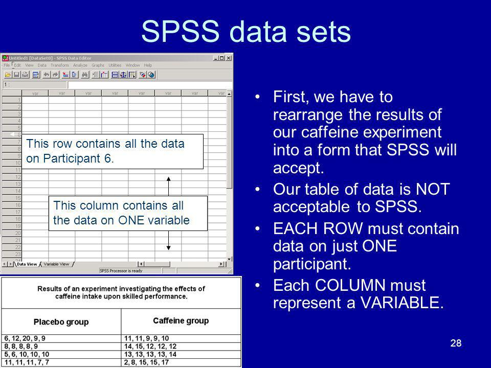 SPSS data sets First, we have to rearrange the results of our caffeine experiment into a form that SPSS will accept.