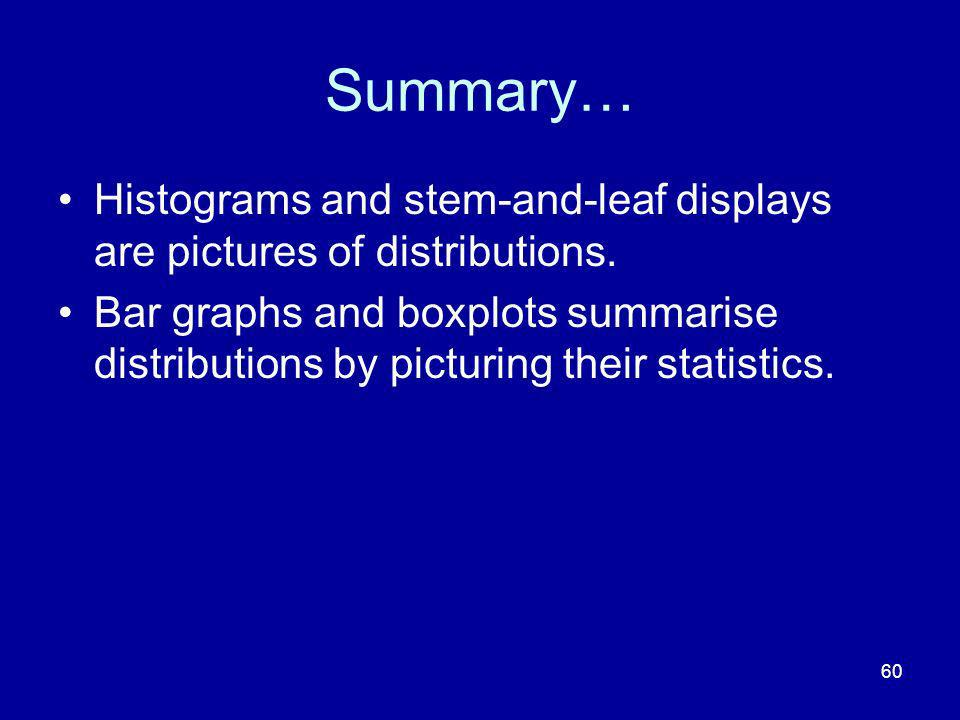 Summary… Histograms and stem-and-leaf displays are pictures of distributions.