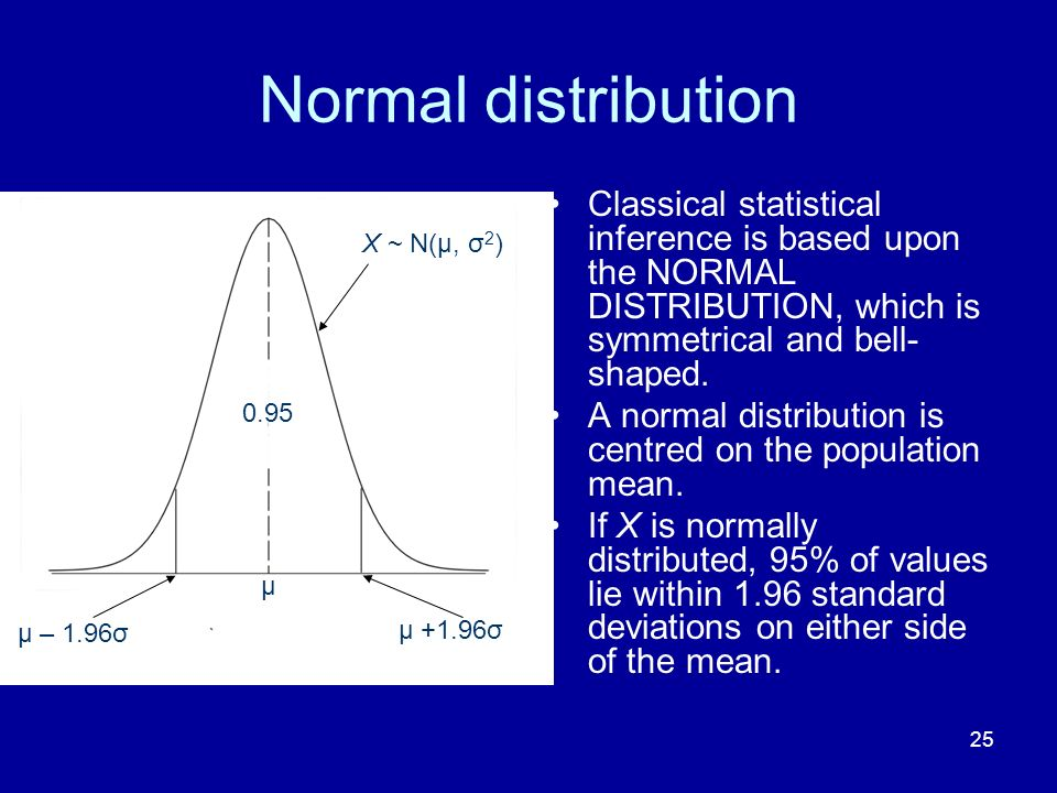 Normal distribution Classical statistical inference is based upon the NORMAL DISTRIBUTION, which is symmetrical and bell-shaped.