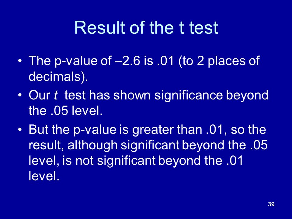 Result of the t test The p-value of –2.6 is .01 (to 2 places of decimals). Our t test has shown significance beyond the .05 level.