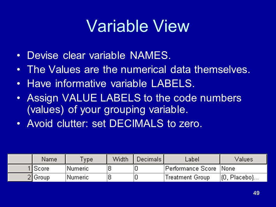 Variable View Devise clear variable NAMES.