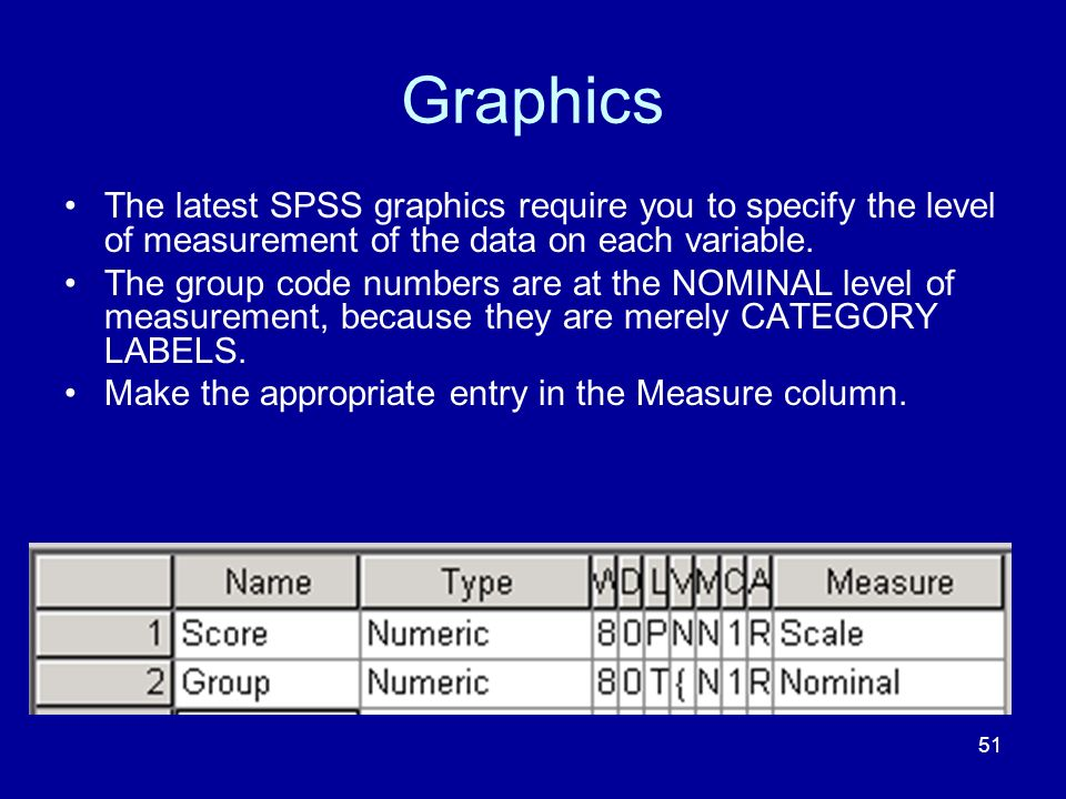 Graphics The latest SPSS graphics require you to specify the level of measurement of the data on each variable.