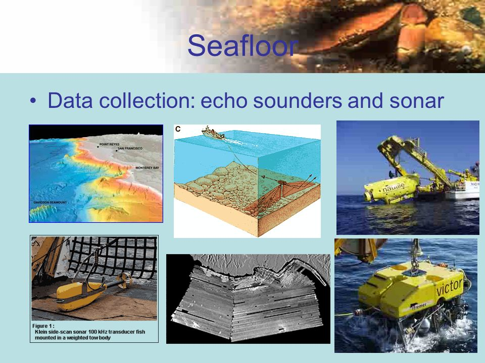 Seafloor Data collection: echo sounders and sonar