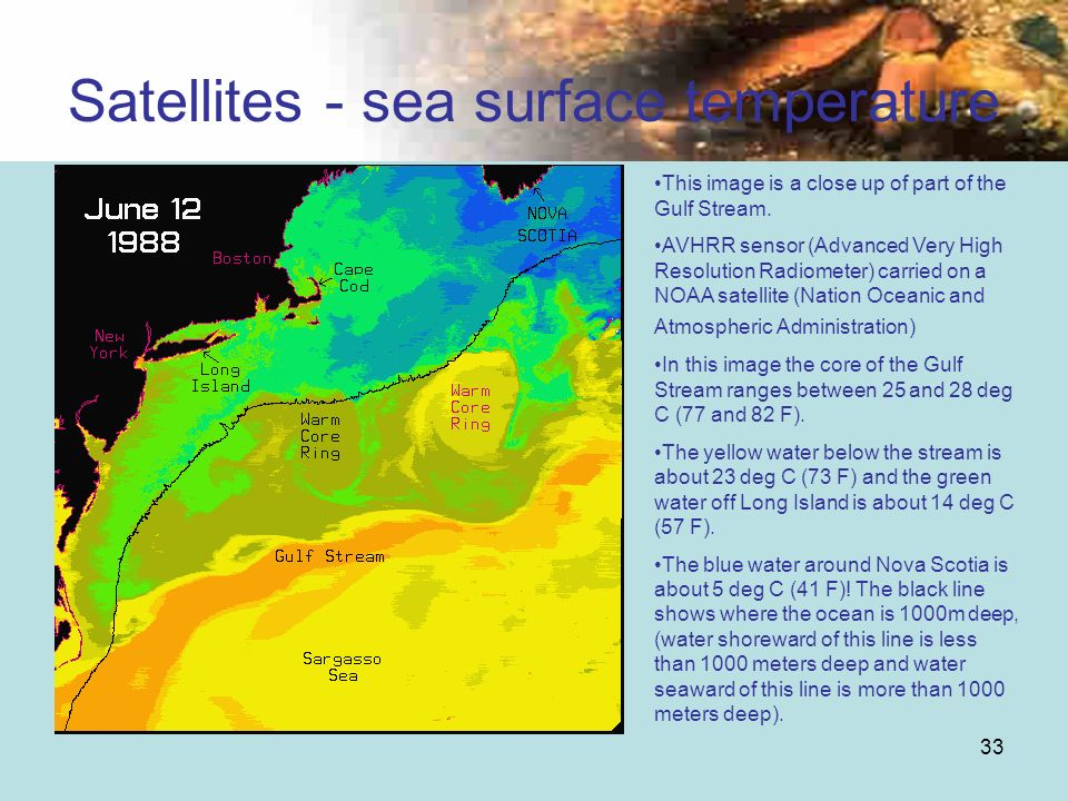 Satellites - sea surface temperature