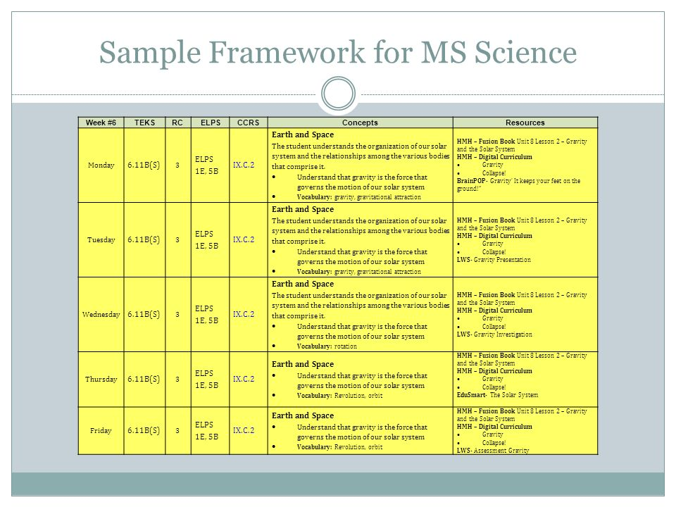 Secondary science meeting august 19 2015 garcia middle school ppt sample framework for ms science fandeluxe Image collections