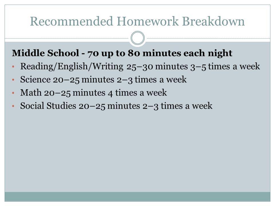 Secondary science meeting august 19 2015 garcia middle school ppt 7 recommended homework breakdown fandeluxe Image collections