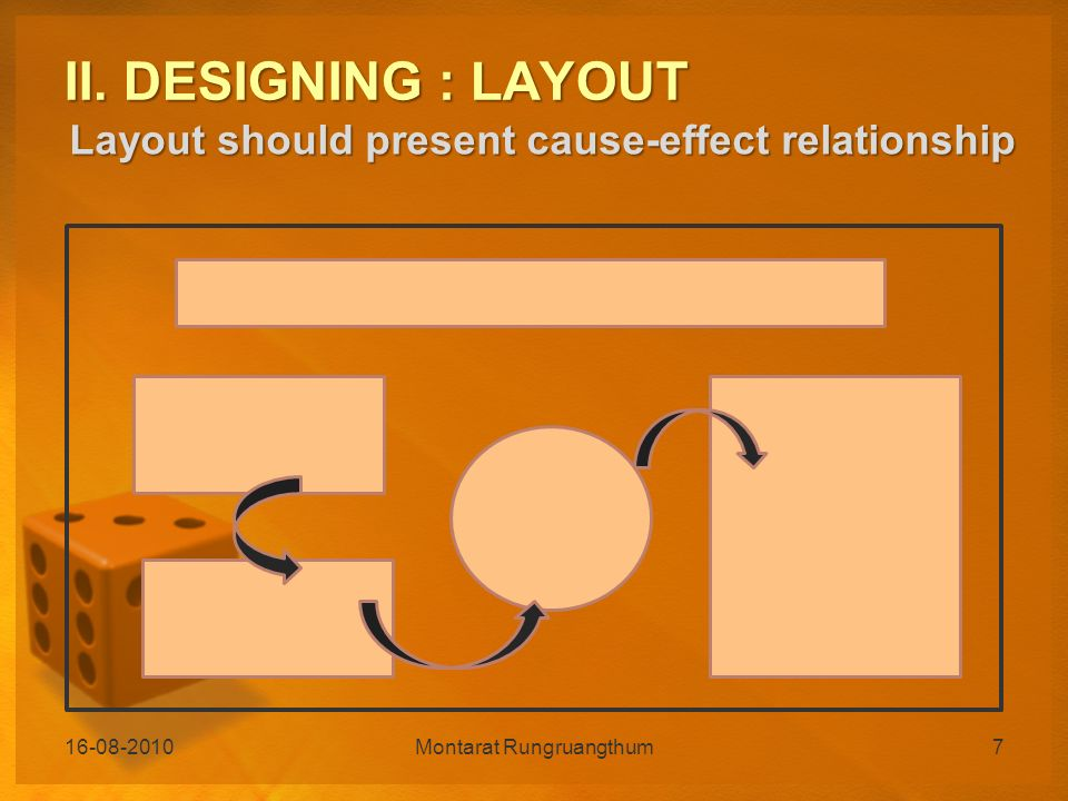 how to make a poster presentation