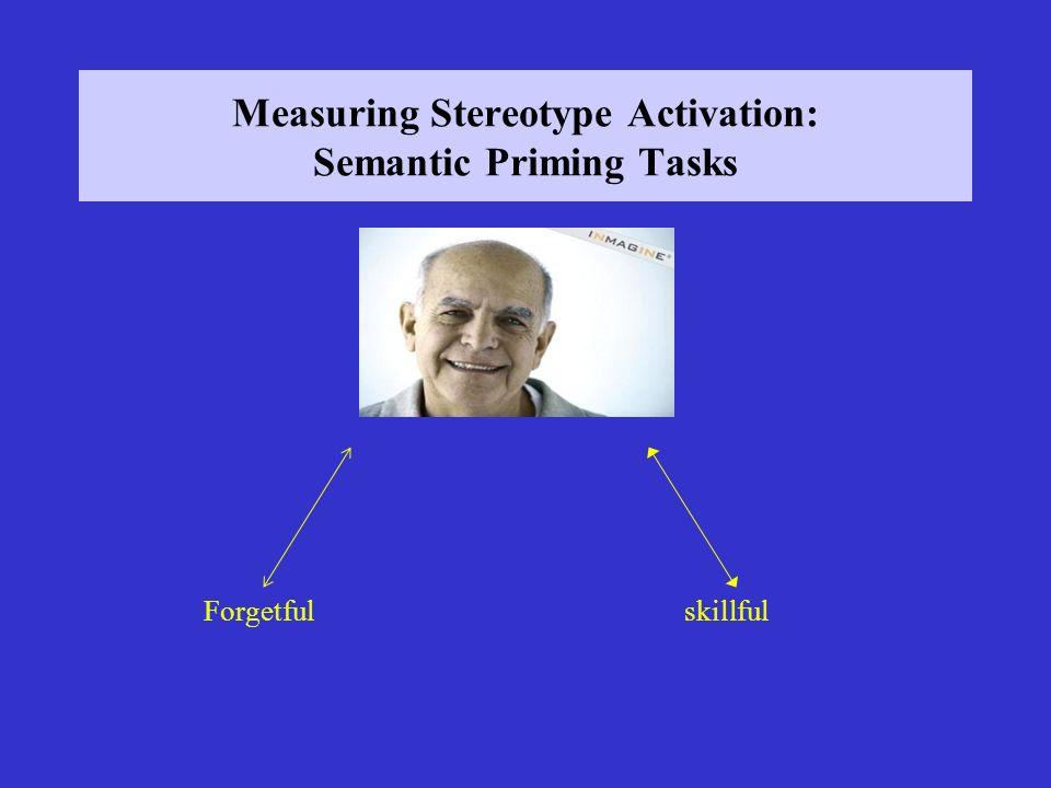 Measuring Stereotype Activation: Semantic Priming Tasks