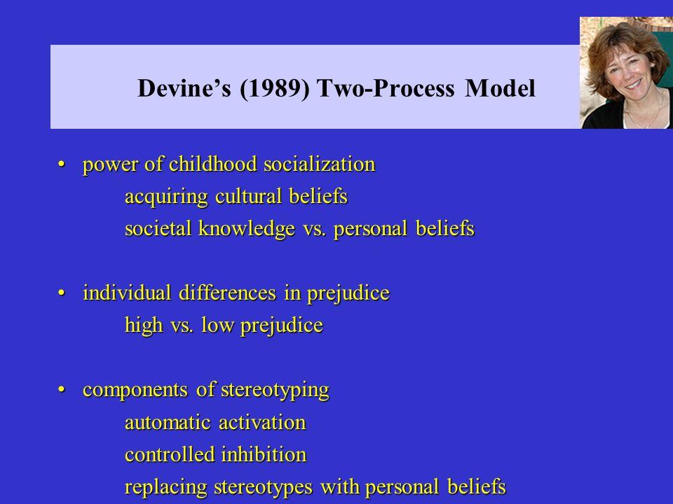 Devine's (1989) Two-Process Model