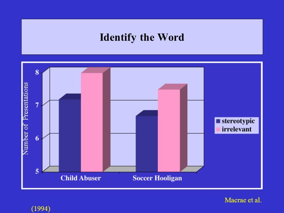 Identify the Word Number of Presentations Macrae et al. (1994)