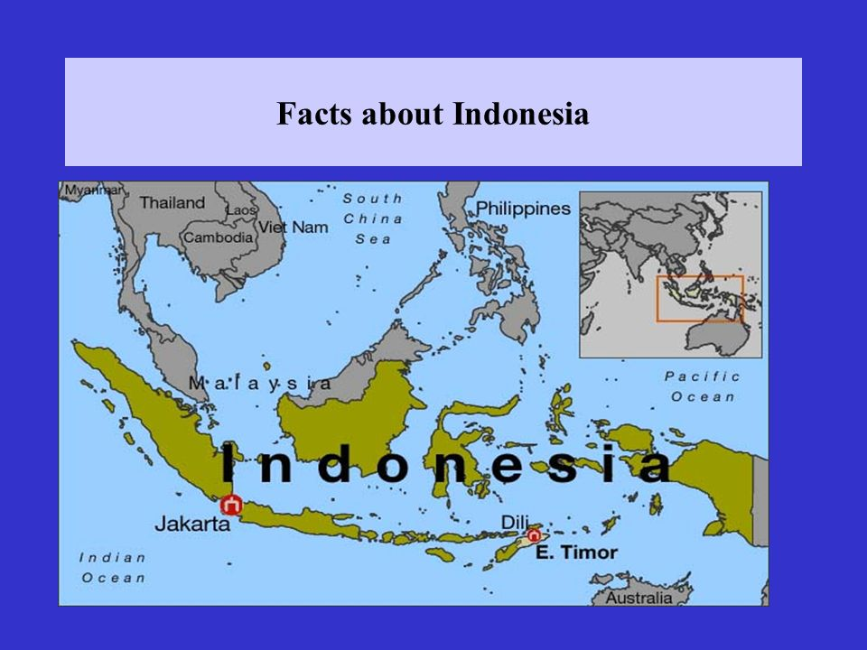 Facts about Indonesia