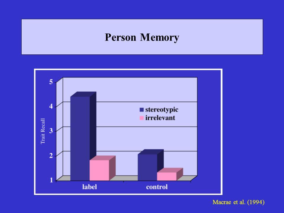 Person Memory Macrae et al. (1994)