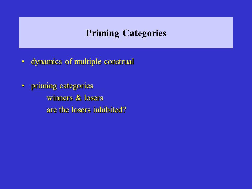 Priming Categories dynamics of multiple construal priming categories